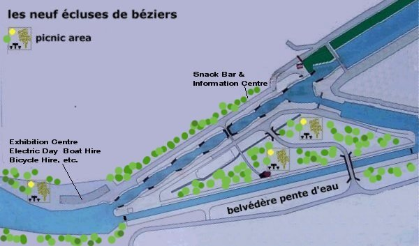 Plan of the nine locks at Fonseranes at Béziers on the Midi Canal